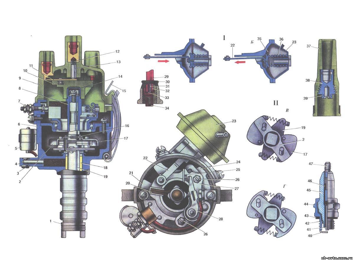 устройство автомобиля тормозная система реферат заключение