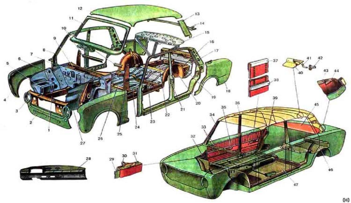 """Кузов автомобиля типа  """"седан """", металлический, Цельносварной, несущейконструкции, четырехдверный Петли дверей..."""