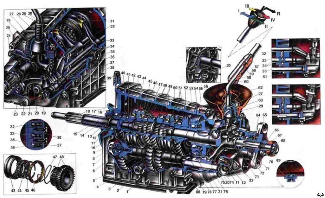 Коробка передач ВАЗ 2101/2102