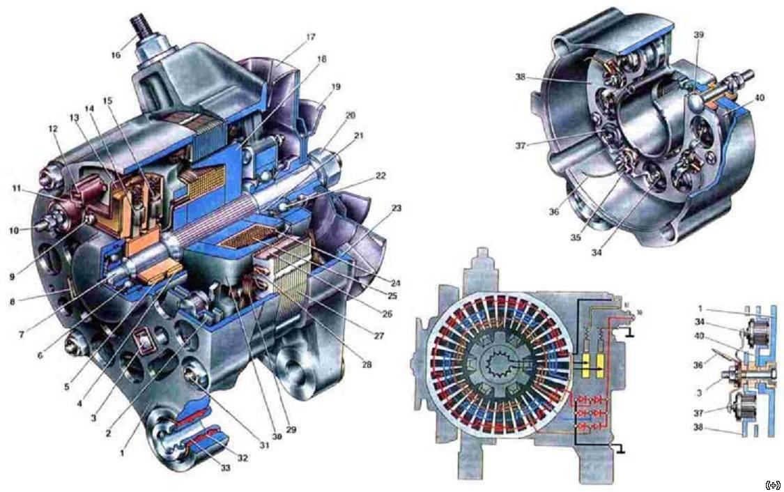 Ваз 2106 генератор 1